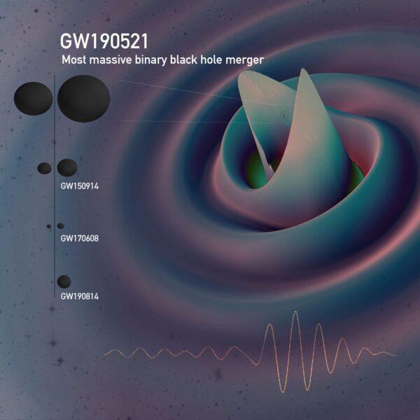 18-GW190521-Maya-NR-Simulation-Binary-Poster-1